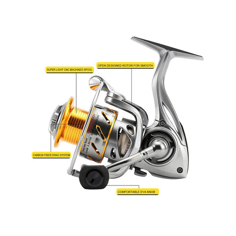Anti-corrosion 2000H 3000H 4000H 5000 6000 Spinning Fishing Reel