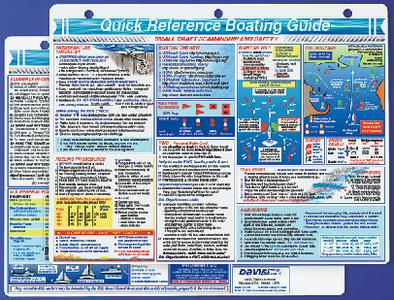 BOATING GUIDE REFERENCE CARD
