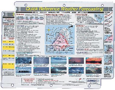 WEATHER FORECASTING REF. CARD