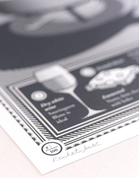 close up showing the paper stock of the limited edition Infographic art print depicting a diagram of the swiss fondue in monotone dark grey ink