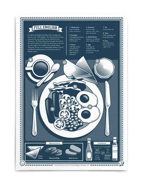 limited edition Infographic art print depicting a diagram of the full english breakfast in monotone blue ink