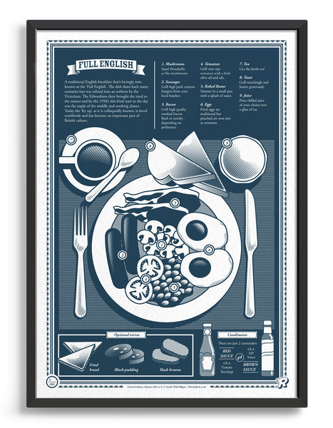 limited edition Infographic art print depicting a diagram of the full english breakfast in monotone pantone blue ink