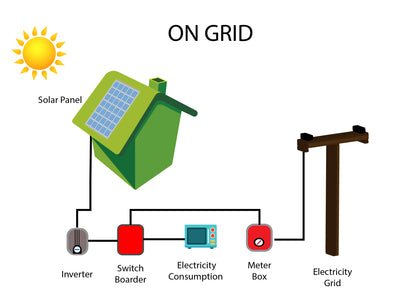 On-Grid, Off-Grid And Hybrid Systems