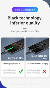 Joyroom3A Fast Charging Zinc ِAlloy Type-C Cable 1 Meter - Deal Gamed