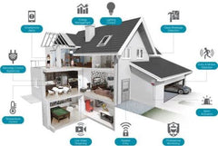 Swann SwannOne Smart Home Kit Wireless CCTV SWO-SSC01X