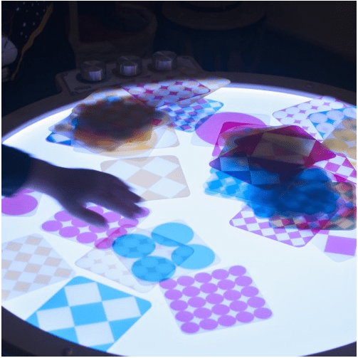 Light Lab Colour Mixing Panel