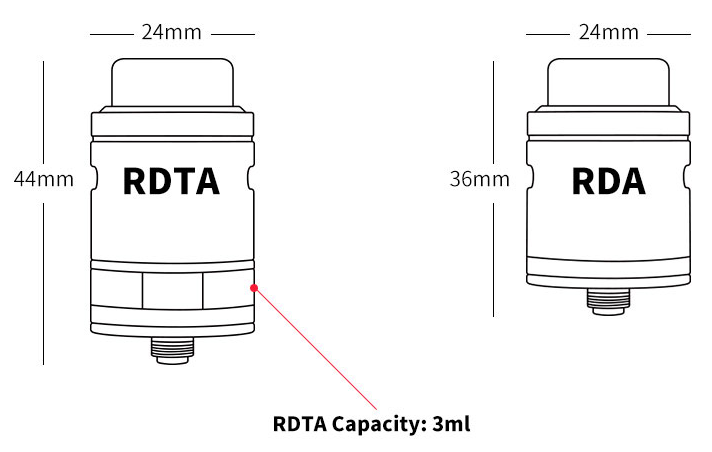 Faris RDTA Specification