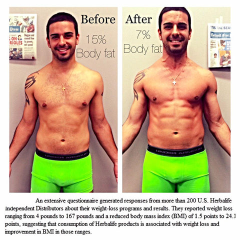 Man left and right with a before after after consuming herbalife products to lose weight