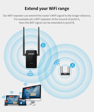 Load image into Gallery viewer, COMFAST Wireless Wifi Repeater 300Mbps 802.11n/b/g Network Wifi Extender Signal Amplifier Signal Booster Repetidor CF-WR302S