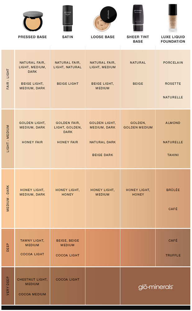 Foundation colour matching chart