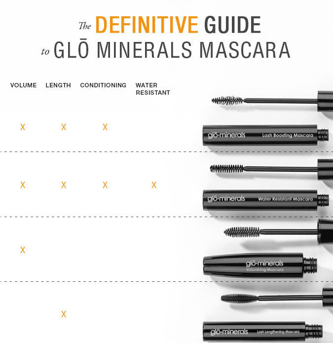 Ultimate Mineral Mascara Guide
