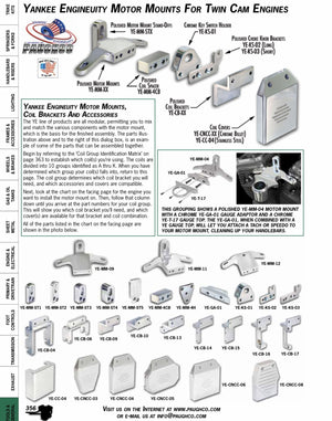 Yankee Engineuity Coil Brackets Group E For H-D Twin Cam Engines