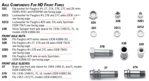 Axle Components For HD Front Forks