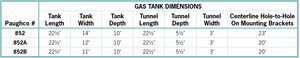 Paughco High Tunnel Mustang Tanks