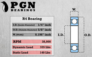 "R4-2RS Ball Bearing - C3 Clearance - 1/4""x5/8""x0.196"""