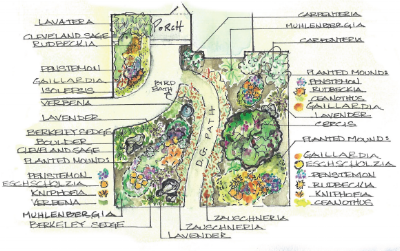 overview map of a garden layout