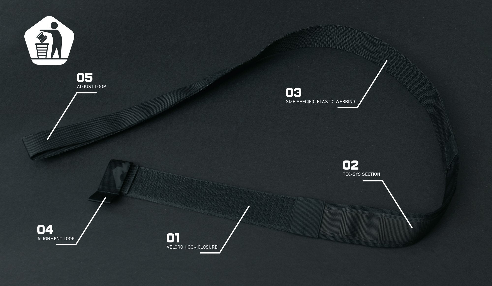 BELT SECTIONS
