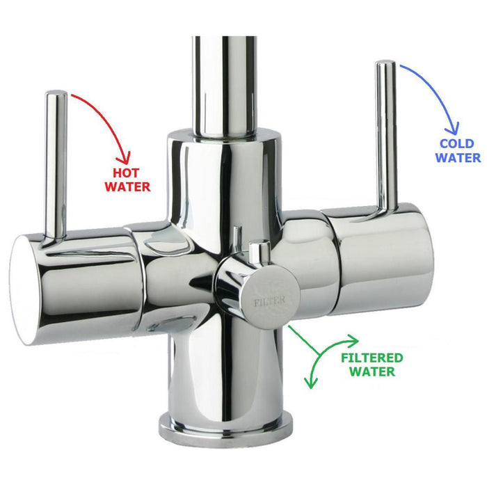 Acquapuro Monza 3 Lever, 3 Way Kitchen Tap - Chrome (MON33C)