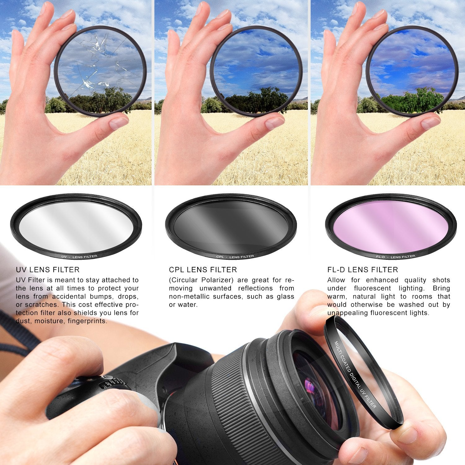 For Canon VIXIA HF G40 Multicoated 58mm Circular Polarizer Multithreaded Glass Filter C-PL