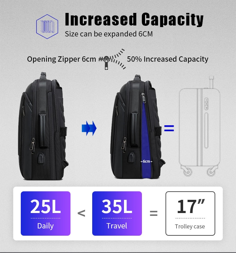 Water Repellent Expandable Weekend Travel Backpack for Men