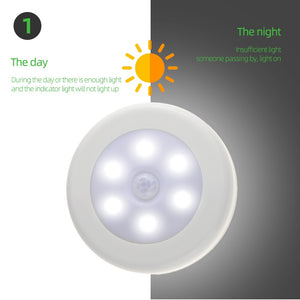 Motion Sensor Wireless Night Lights for Bedroom Decor