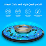 FAST SELLING Ultra-Thin Qi Wireless Charger for iPhone X, Xs Max, Xr, 8 Plus, Samsung S8, S10, S9 Plus, Note 9