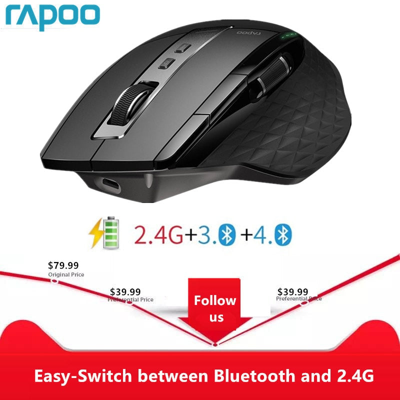 FUTURISTIC Rechargeable Multi-mode Wireless Mouse for PC and Mac