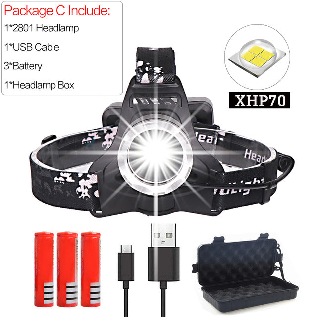 TOP SELLING USB Rechargeable Super Bright LED Head Lamp for Camping