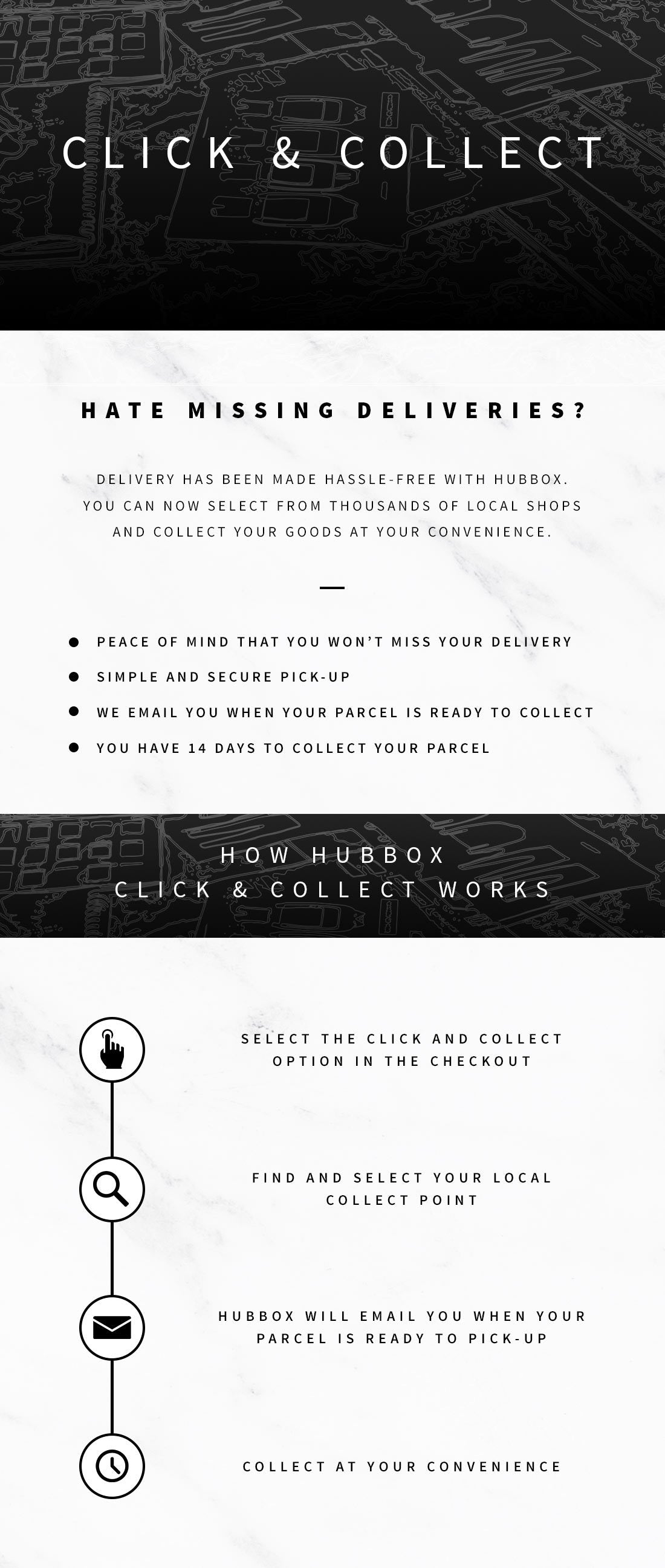click-collect-hubbox