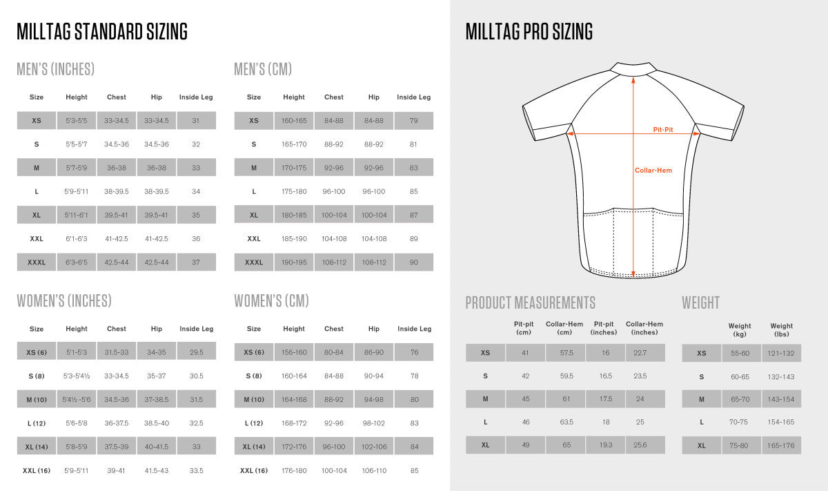 Je Suis Cool Jersey - Milltag | The CyclingTips Emporium - 3