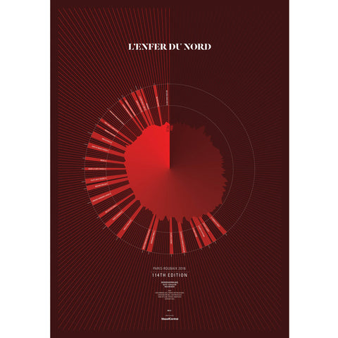 Paris Roubaix - 2016: Limited Edition print by Massif Central