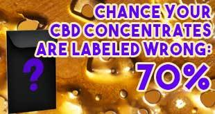 70% of Marijuana Extract Products Incorrectly Label CBD Dosage