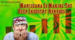 Marijuana Is Making the Beer Industry Nervous