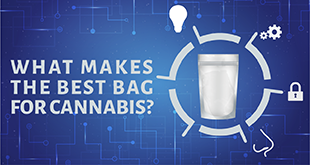 What Qualities Should You Look for When Shopping for Cannabis Bags?