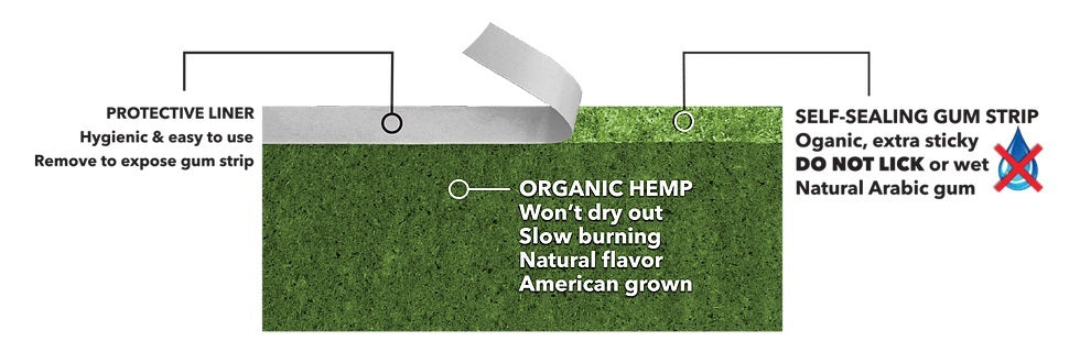 Crop Kingz Self-Sealing Adhesive Technology Diagram | Marijuana Packaging