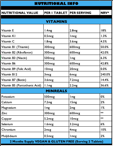 VITAL MIX Multivitamin & Minerals - Up to 2 Months supply - Nutrithealth