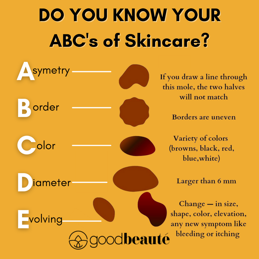 DO YOU KNOW YOUR A,B,C's OF BLACK SKINCARE?
