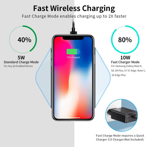 Fast Wireless Charging Pad - Glowsery
