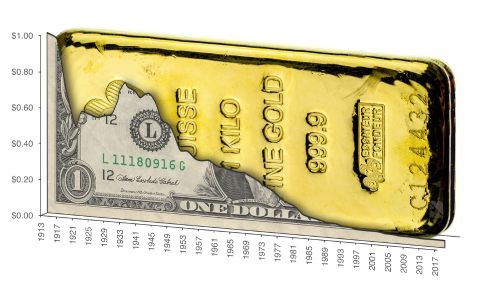Gold out values the U.S. Dollar - See its History!