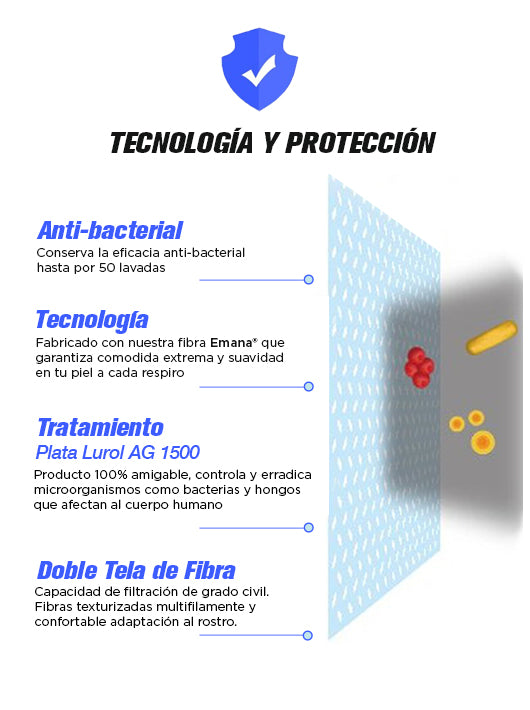 Lote 100 Unidades - Protector Inteligente Antibacterial Lavable - Black Shield Scent Free Trade
