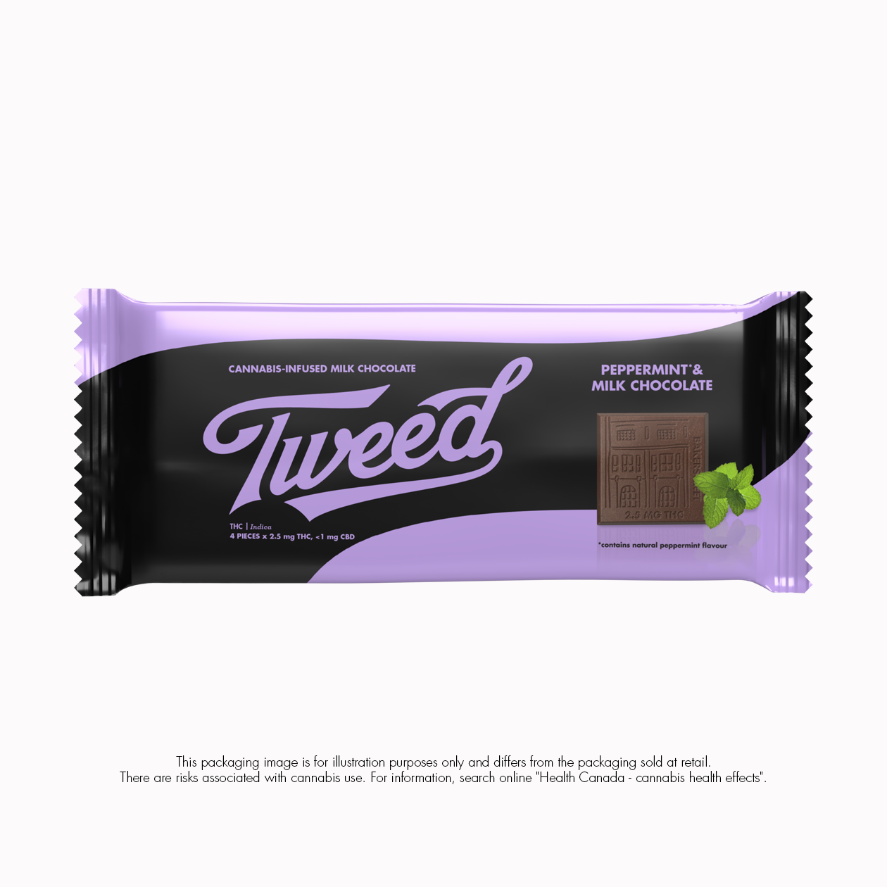 Tweed Bakerstreet and Peppermint Chocolate