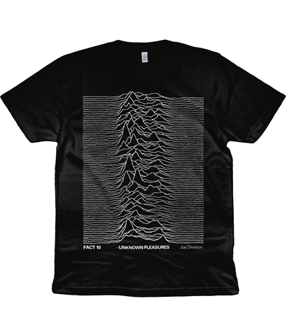 Joy Division - UNKNOWN PLEASURES - 1979 - UK Promo Poster Design
