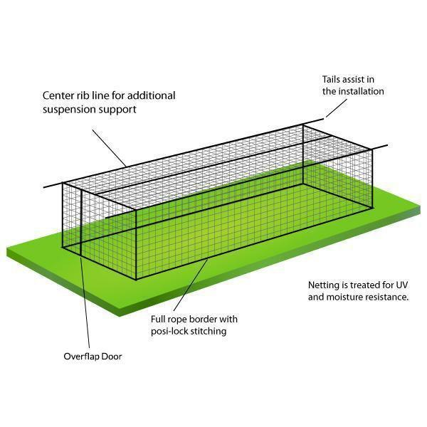 BATTING CAGES INC 12'H x 12'W x 55'L / Single Mastodon™ Engineered Batting Cage System