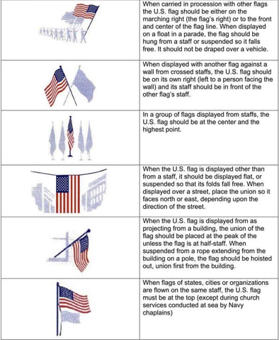 The ways to display American flag properly