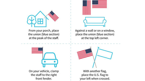 The proper ways to display American Flag