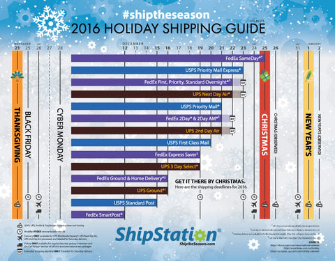 2016 Holiday Christmas Shipping Deadline Cutoff Dates for UPS USPS FedEx