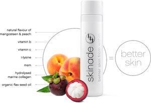 Skinade 30 Day Supply - Ready to Drink Bottles - MEDfacials