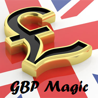 GBP Magic Expert Advisor