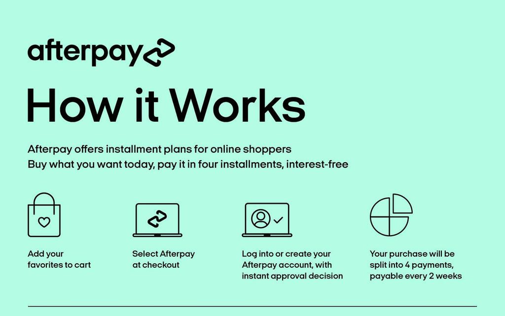 K9 Mask® and Afterpay partnership