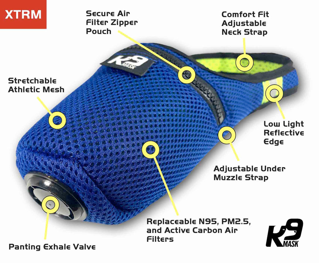 Best Air Filter Gas Mask for Dog on Amazon